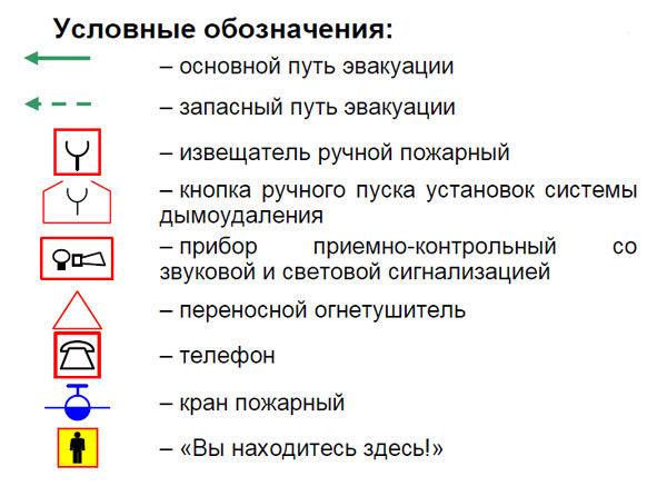 Условные обозначения на план схеме